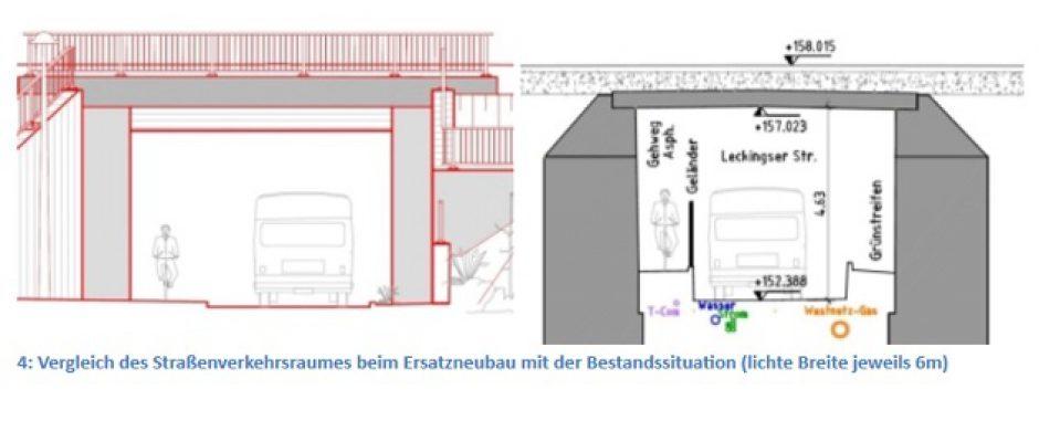 CDU Hennen-Kalthof nicht zufrieden mit der vorgelegten Planung zur Neuaufteilung der Eisenbahnunterführung Kalthof